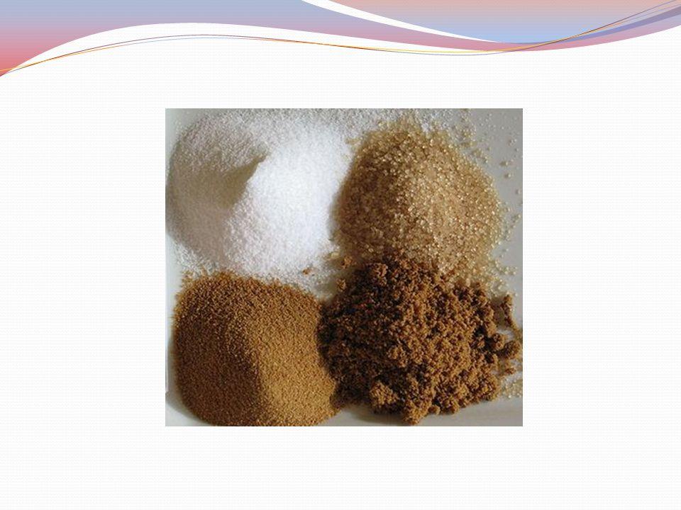Rodzaje cukrów Cukier zawierający sacharozę i jego przetwory: cukier buraczany cukier trzcinowy cukier puder cukier wanilinowy cukier palony– lukier, karmel cukier inwertowany