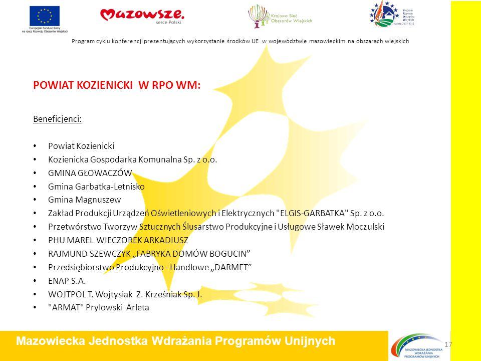 POWIAT KOZIENICKI W RPO WM: Beneficjenci: Powiat Kozienicki Kozienicka Gospodarka Komunalna Sp.