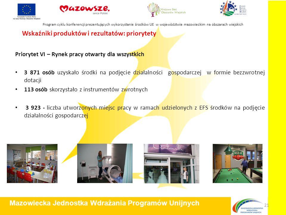 Wskaźniki produktów i rezultatów: priorytety Priorytet VI – Rynek pracy otwarty dla wszystkich 3 871 osób uzyskało środki na podjęcie działalności gospodarczej w formie bezzwrotnej dotacji 113 osób skorzystało z instrumentów zwrotnych 3 923 - liczba utworzonych miejsc pracy w ramach udzielonych z EFS środków na podjęcie działalności gospodarczej Program cyklu konferencji prezentujących wykorzystanie środków UE w województwie mazowieckim na obszarach wiejskich Mazowiecka Jednostka Wdrażania Programów Unijnych 21