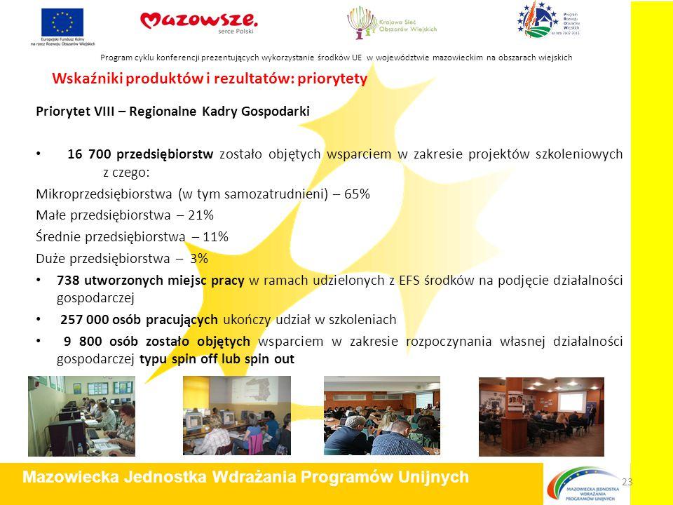Wskaźniki produktów i rezultatów: priorytety Priorytet VIII – Regionalne Kadry Gospodarki 16 700 przedsiębiorstw zostało objętych wsparciem w zakresie projektów szkoleniowych z czego: Mikroprzedsiębiorstwa (w tym samozatrudnieni) – 65% Małe przedsiębiorstwa – 21% Średnie przedsiębiorstwa – 11% Duże przedsiębiorstwa – 3% 738 utworzonych miejsc pracy w ramach udzielonych z EFS środków na podjęcie działalności gospodarczej 257 000 osób pracujących ukończy udział w szkoleniach 9 800 osób zostało objętych wsparciem w zakresie rozpoczynania własnej działalności gospodarczej typu spin off lub spin out Program cyklu konferencji prezentujących wykorzystanie środków UE w województwie mazowieckim na obszarach wiejskich Mazowiecka Jednostka Wdrażania Programów Unijnych 23