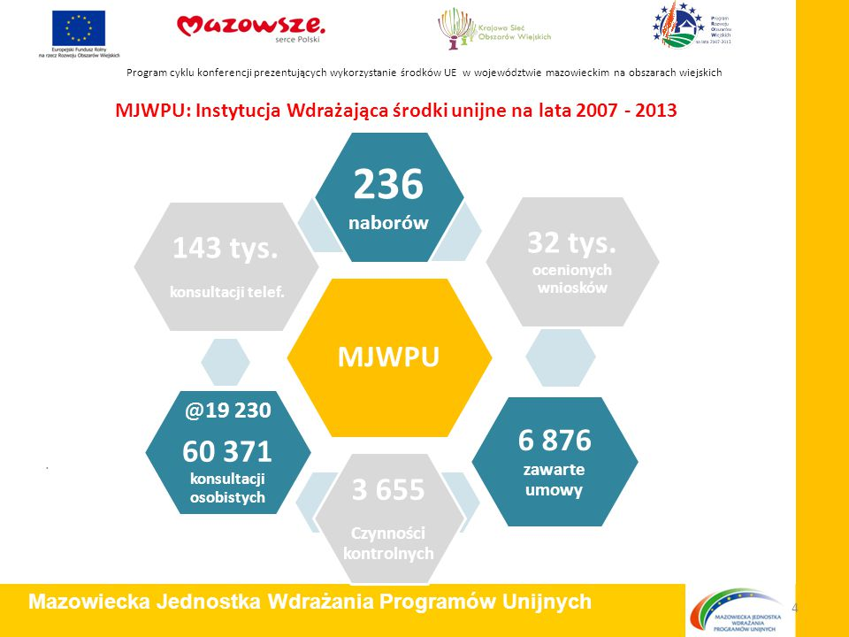 MJWPU: Instytucja Wdrażająca środki unijne na lata 2007 - 2013 Program cyklu konferencji prezentujących wykorzystanie środków UE w województwie mazowieckim na obszarach wiejskich Mazowiecka Jednostka Wdrażania Programów Unijnych 4.