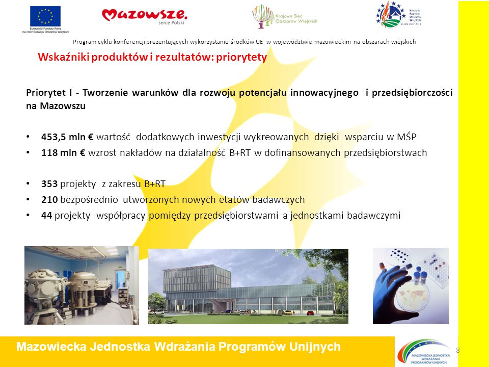Wskaźniki produktów i rezultatów: priorytety Priorytet I - Tworzenie warunków dla rozwoju potencjału innowacyjnego i przedsiębiorczości na Mazowszu 453,5 mln € wartość dodatkowych inwestycji wykreowanych dzięki wsparciu w MŚP 118 mln € wzrost nakładów na działalność B+RT w dofinansowanych przedsiębiorstwach 353 projekty z zakresu B+RT 210 bezpośrednio utworzonych nowych etatów badawczych 44 projekty współpracy pomiędzy przedsiębiorstwami a jednostkami badawczymi Program cyklu konferencji prezentujących wykorzystanie środków UE w województwie mazowieckim na obszarach wiejskich Mazowiecka Jednostka Wdrażania Programów Unijnych 8