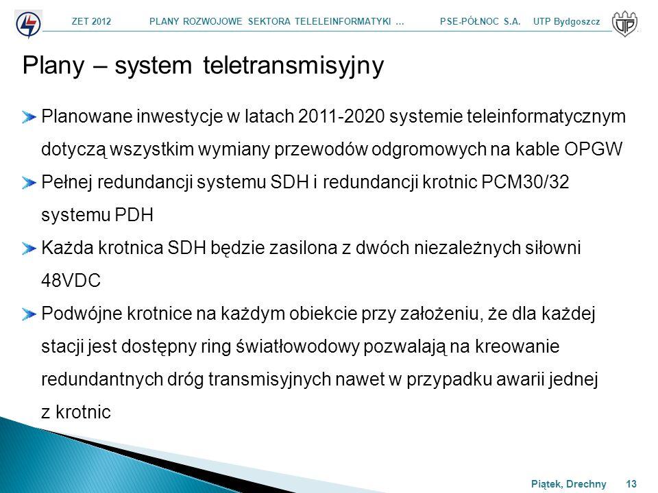 ZET 2012 PLANY ROZWOJOWE SEKTORA TELELEINFORMATYKI … PSE-PÓŁNOC S.A. UTP Bydgoszcz Piątek, Drechny 13 Plany – system teletransmisyjny Planowane inwest