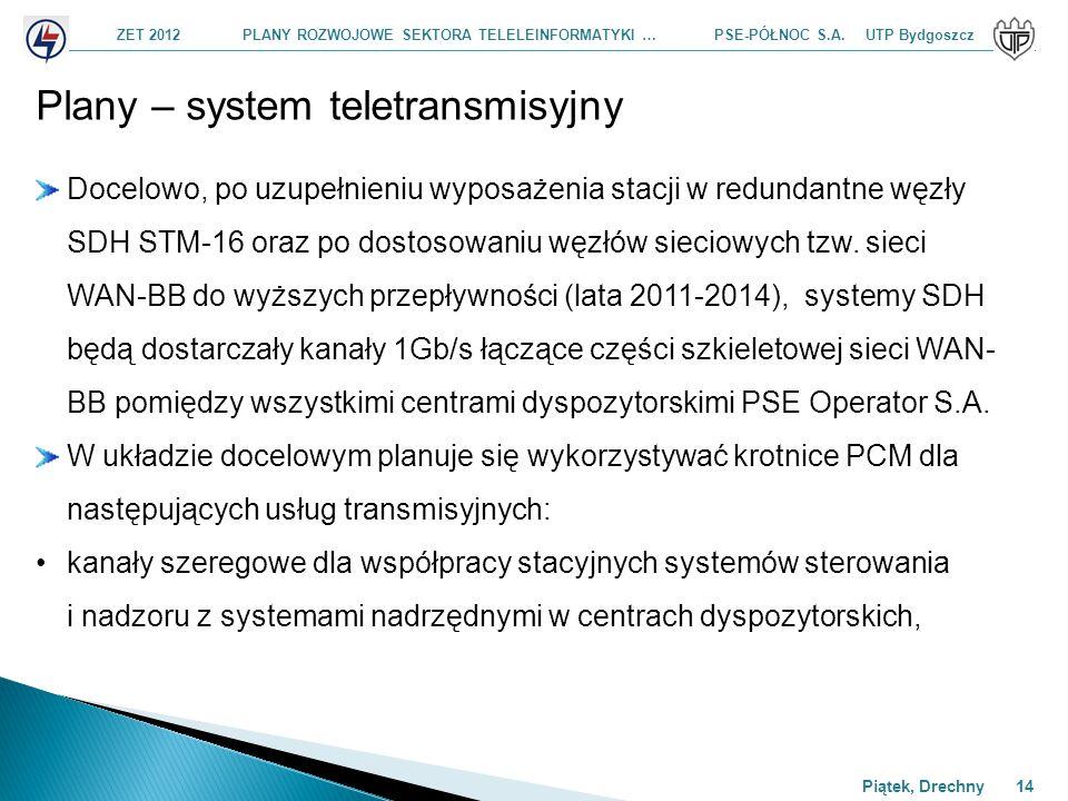 ZET 2012 PLANY ROZWOJOWE SEKTORA TELELEINFORMATYKI … PSE-PÓŁNOC S.A. UTP Bydgoszcz Piątek, Drechny 14 Plany – system teletransmisyjny Docelowo, po uzu