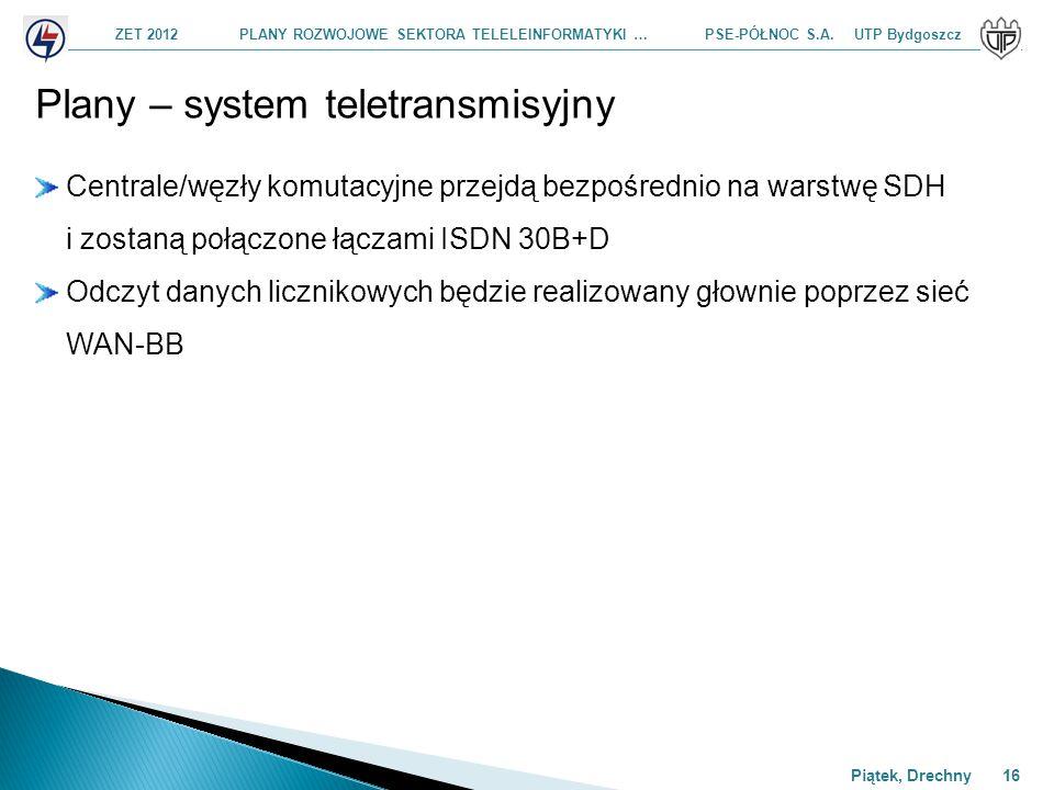 ZET 2012 PLANY ROZWOJOWE SEKTORA TELELEINFORMATYKI … PSE-PÓŁNOC S.A. UTP Bydgoszcz Piątek, Drechny 16 Plany – system teletransmisyjny Centrale/węzły k