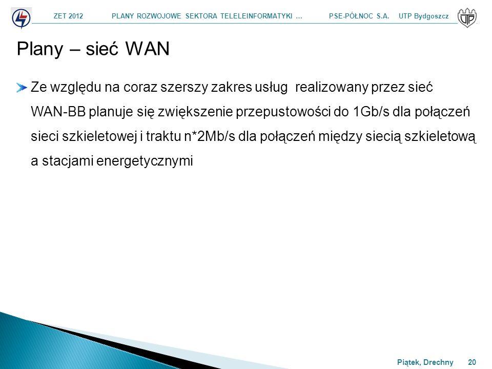 ZET 2012 PLANY ROZWOJOWE SEKTORA TELELEINFORMATYKI … PSE-PÓŁNOC S.A. UTP Bydgoszcz Piątek, Drechny 20 Plany – sieć WAN Ze względu na coraz szerszy zak