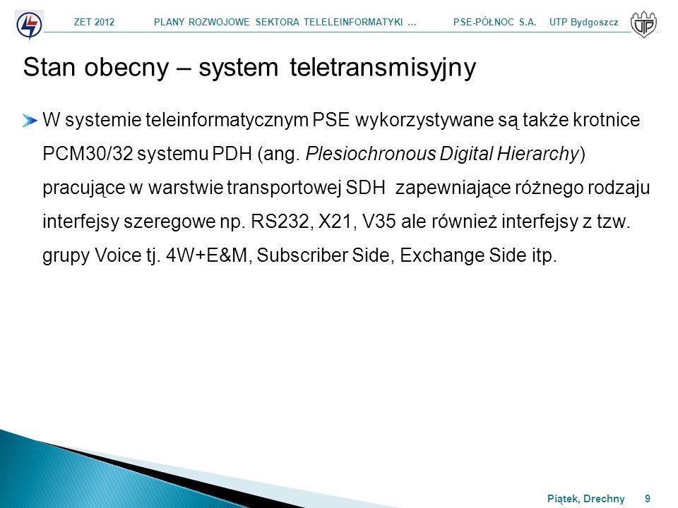 ZET 2012 PLANY ROZWOJOWE SEKTORA TELELEINFORMATYKI … PSE-PÓŁNOC S.A. UTP Bydgoszcz Piątek, Drechny 9 Stan obecny – system teletransmisyjny W systemie