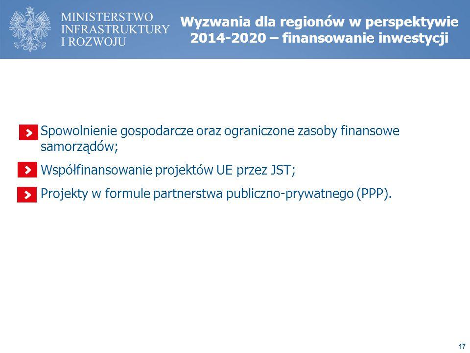 17 Wyzwania dla regionów w perspektywie 2014-2020 – finansowanie inwestycji Spowolnienie gospodarcze oraz ograniczone zasoby finansowe samorządów; Współfinansowanie projektów UE przez JST; Projekty w formule partnerstwa publiczno-prywatnego (PPP).