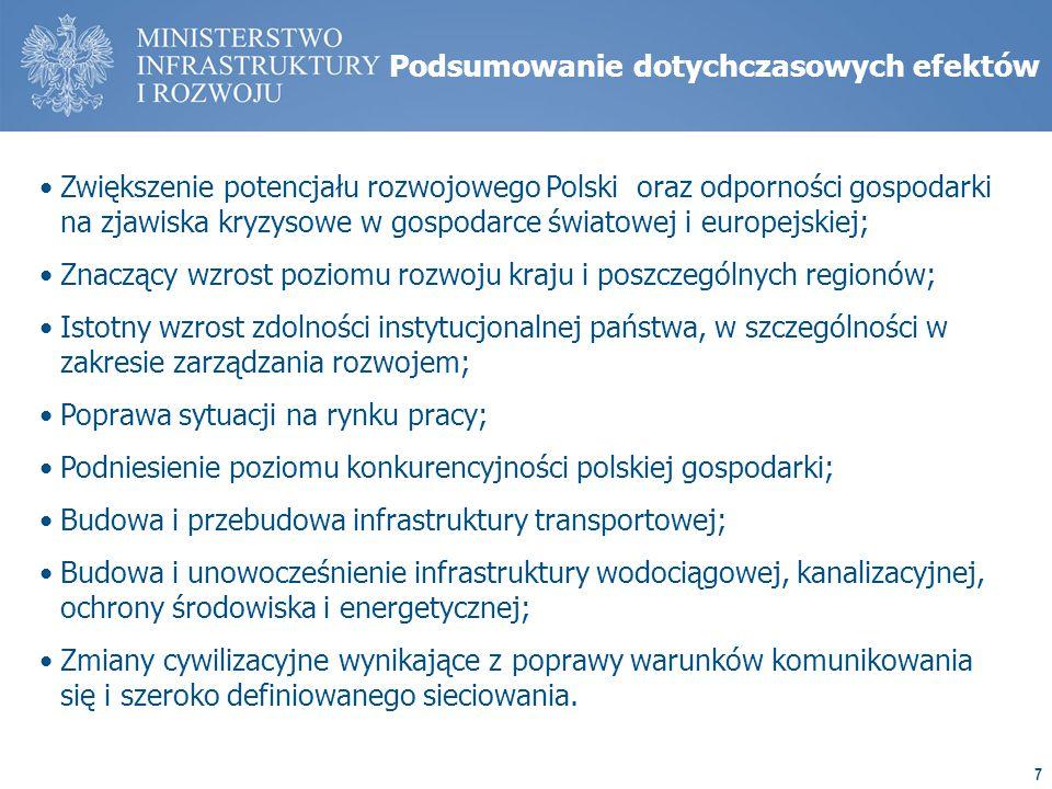 Podsumowanie dotychczasowych efektów 7 Zwiększenie potencjału rozwojowego Polski oraz odporności gospodarki na zjawiska kryzysowe w gospodarce światowej i europejskiej; Znaczący wzrost poziomu rozwoju kraju i poszczególnych regionów; Istotny wzrost zdolności instytucjonalnej państwa, w szczególności w zakresie zarządzania rozwojem; Poprawa sytuacji na rynku pracy; Podniesienie poziomu konkurencyjności polskiej gospodarki; Budowa i przebudowa infrastruktury transportowej; Budowa i unowocześnienie infrastruktury wodociągowej, kanalizacyjnej, ochrony środowiska i energetycznej; Zmiany cywilizacyjne wynikające z poprawy warunków komunikowania się i szeroko definiowanego sieciowania.