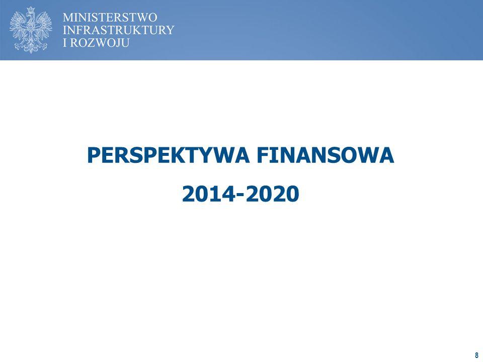 8 PERSPEKTYWA FINANSOWA 2014-2020