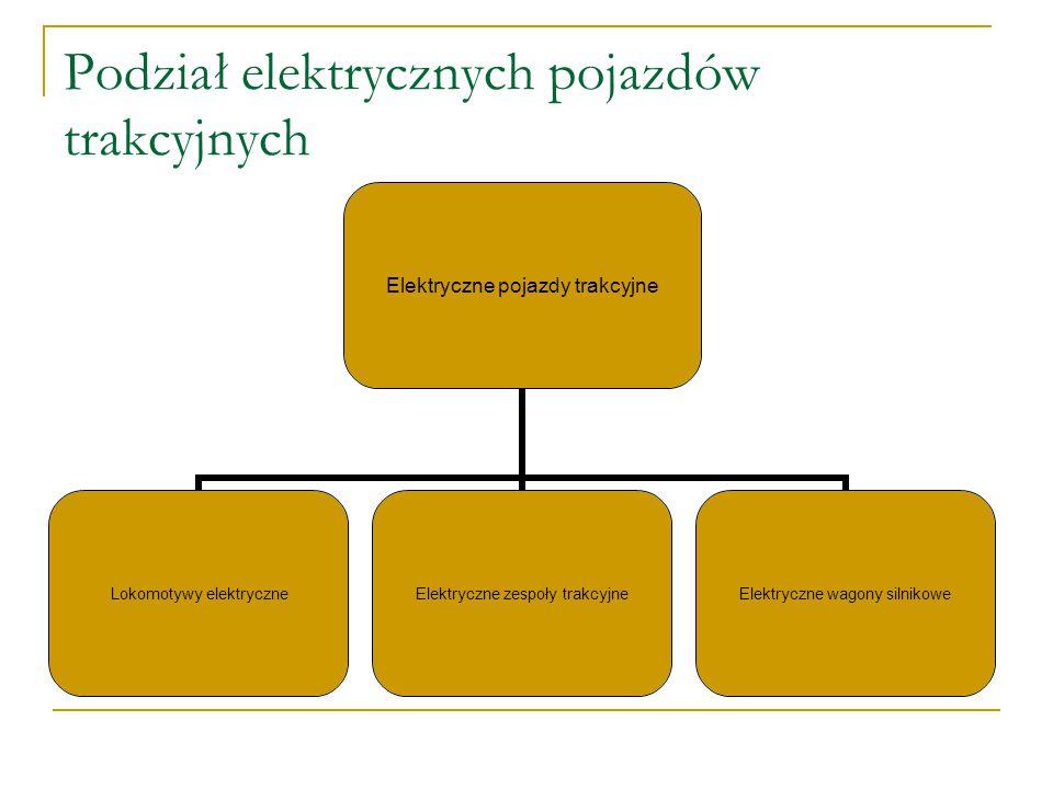 Lokomotywy elektryczne Lokomotywy elektryczne przeznaczone są do ciągnięcia lub popychania wagonów kolejowych.
