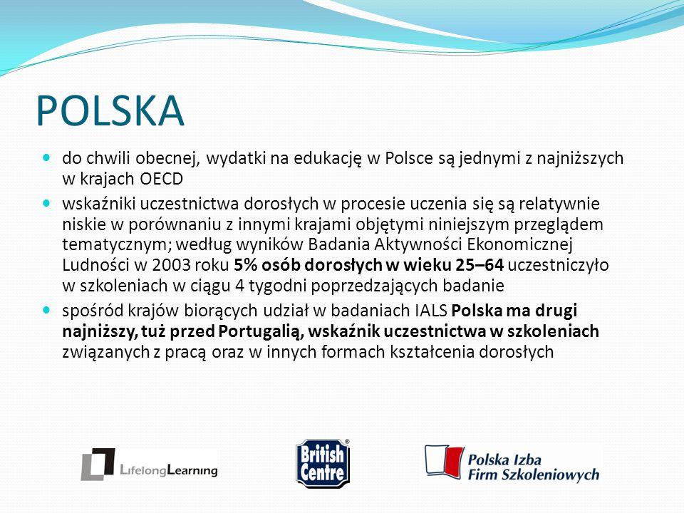 POLSKA do chwili obecnej, wydatki na edukację w Polsce są jednymi z najniższych w krajach OECD wskaźniki uczestnictwa dorosłych w procesie uczenia się