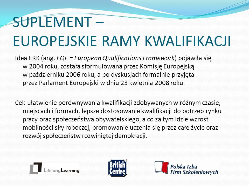 SUPLEMENT – EUROPEJSKIE RAMY KWALIFIKACJI Idea ERK (ang. EQF = European Qualifications Framework) pojawiła się w 2004 roku, została sformułowana przez