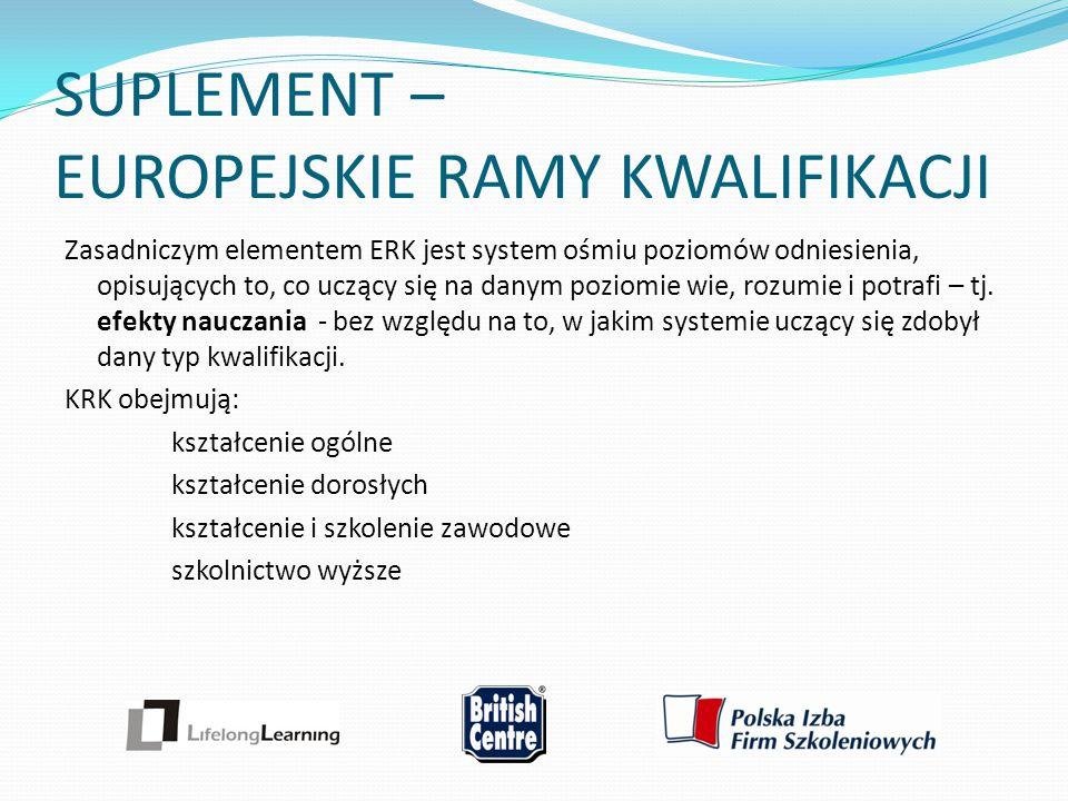 SUPLEMENT – EUROPEJSKIE RAMY KWALIFIKACJI Zasadniczym elementem ERK jest system ośmiu poziomów odniesienia, opisujących to, co uczący się na danym poz