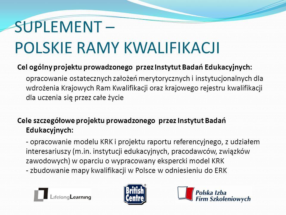 SUPLEMENT – POLSKIE RAMY KWALIFIKACJI Cel ogólny projektu prowadzonego przez Instytut Badań Edukacyjnych: opracowanie ostatecznych założeń merytoryczn