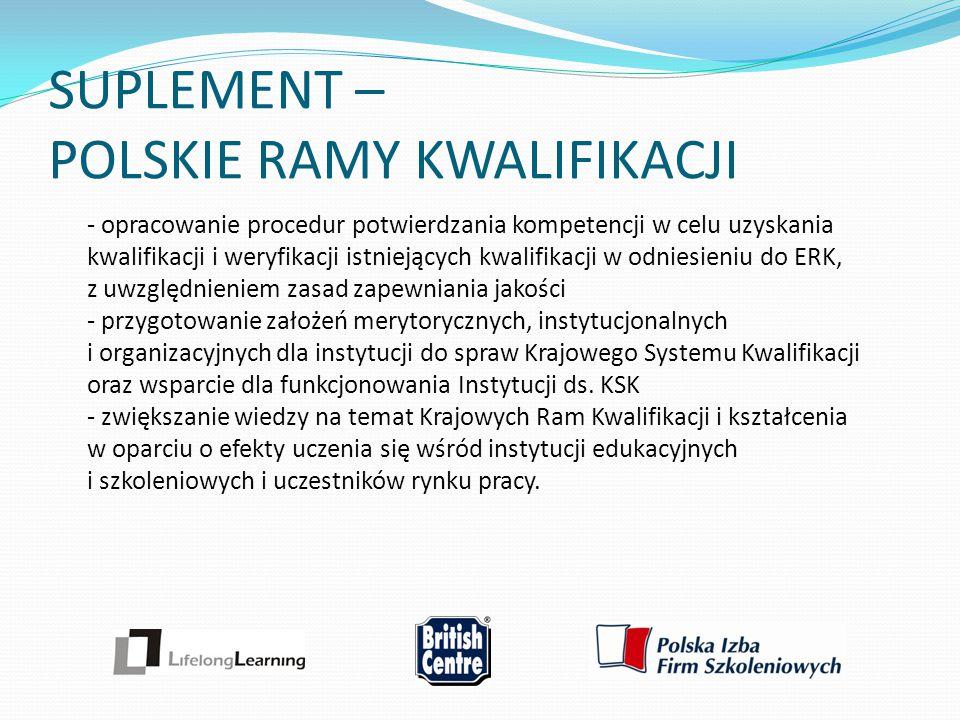 SUPLEMENT – POLSKIE RAMY KWALIFIKACJI - opracowanie procedur potwierdzania kompetencji w celu uzyskania kwalifikacji i weryfikacji istniejących kwalif