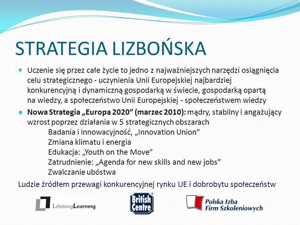 STRATEGIA LIZBOŃSKA Uczenie się przez całe życie to jedno z najważniejszych narzędzi osiągnięcia celu strategicznego - uczynienia Unii Europejskiej na