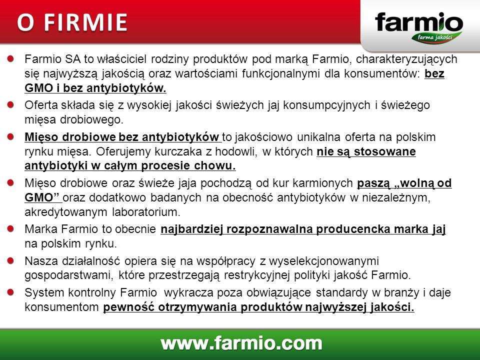 Farmio SA to właściciel rodziny produktów pod marką Farmio, charakteryzujących się najwyższą jakością oraz wartościami funkcjonalnymi dla konsumentów: