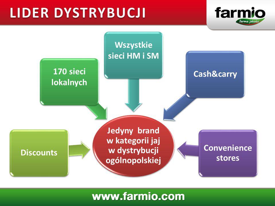 Jedyny brand w kategorii jaj w dystrybucji ogólnopolskiej Discounts 170 sieci lokalnych Wszystkie sieci HM i SM Cash&carry Convenience stores