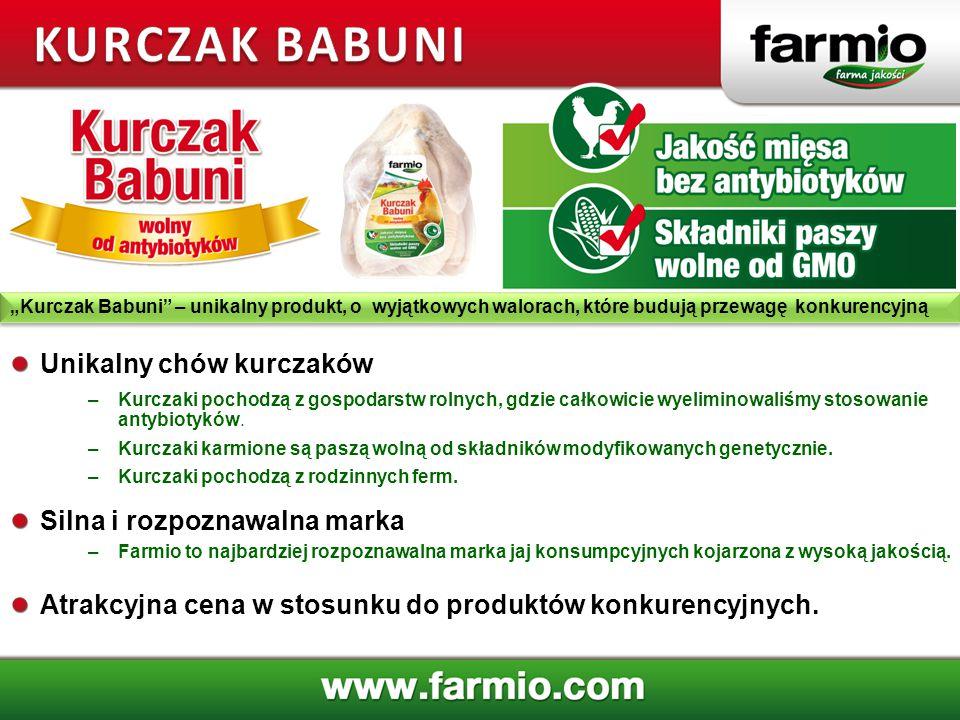 Unikalny chów kurczaków –Kurczaki pochodzą z gospodarstw rolnych, gdzie całkowicie wyeliminowaliśmy stosowanie antybiotyków. –Kurczaki karmione są pas