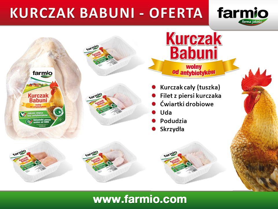 Kurczak cały (tuszka) Filet z piersi kurczaka Ćwiartki drobiowe Uda Podudzia Skrzydła