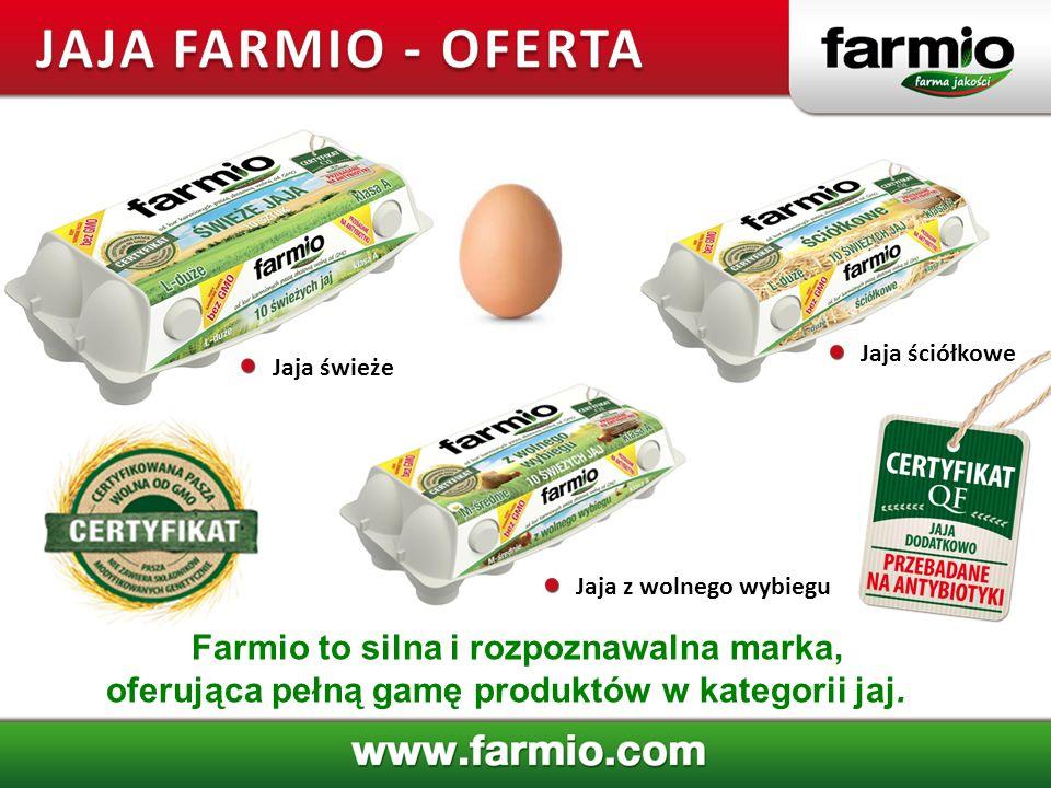Jaja świeże Jaja z wolnego wybiegu Farmio to silna i rozpoznawalna marka, oferująca pełną gamę produktów w kategorii jaj. Jaja ściółkowe