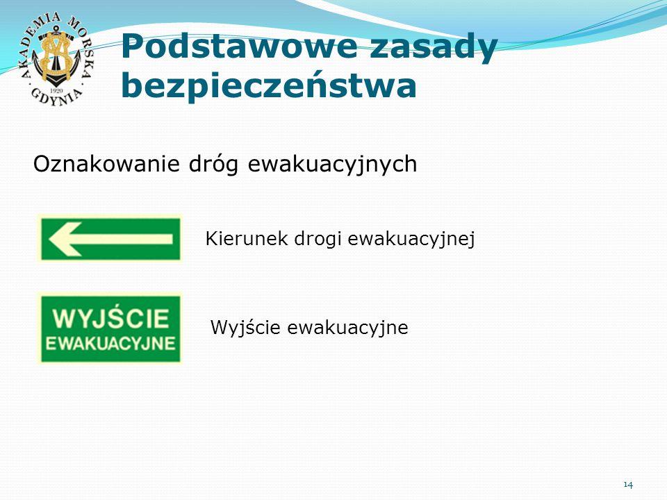 Podstawowe zasady bezpieczeństwa 14 Oznakowanie dróg ewakuacyjnych Kierunek drogi ewakuacyjnej Wyjście ewakuacyjne