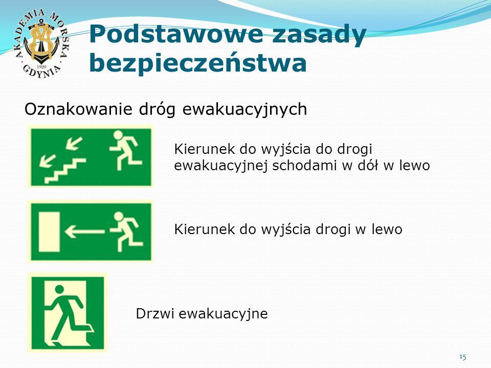 Podstawowe zasady bezpieczeństwa 15 Oznakowanie dróg ewakuacyjnych Kierunek do wyjścia do drogi ewakuacyjnej schodami w dół w lewo Kierunek do wyjścia drogi w lewo Drzwi ewakuacyjne
