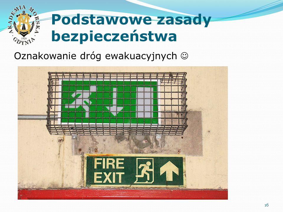 16 Podstawowe zasady bezpieczeństwa Oznakowanie dróg ewakuacyjnych