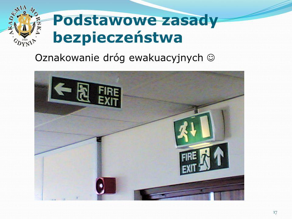 17 Podstawowe zasady bezpieczeństwa Oznakowanie dróg ewakuacyjnych
