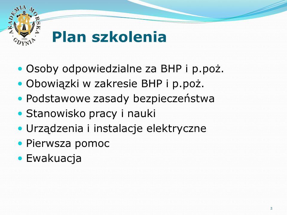Plan szkolenia Osoby odpowiedzialne za BHP i p.poż. Obowiązki w zakresie BHP i p.poż. Podstawowe zasady bezpieczeństwa Stanowisko pracy i nauki Urządz