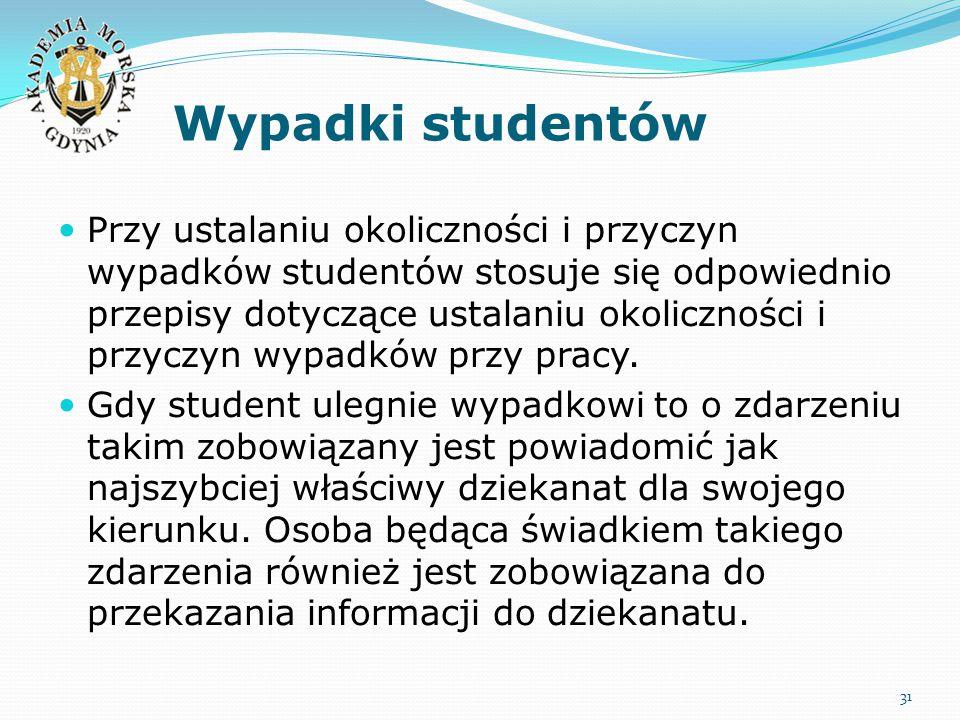 Wypadki studentów Przy ustalaniu okoliczności i przyczyn wypadków studentów stosuje się odpowiednio przepisy dotyczące ustalaniu okoliczności i przyczyn wypadków przy pracy.