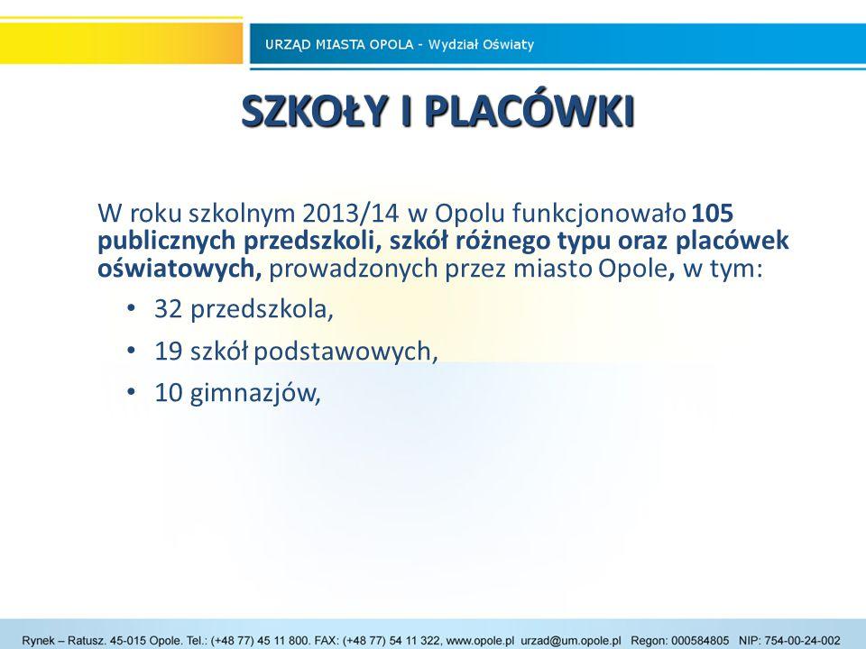 SZKOŁY I PLACÓWKI SZKOŁY I PLACÓWKI 37 szkół ponadgimnazjalnych: – 27 szkół dla młodzieży, tj.