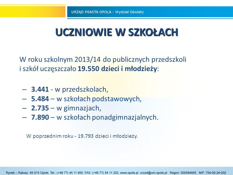 BUDŻET OŚWIATY Budżet oświaty na 2013 r.