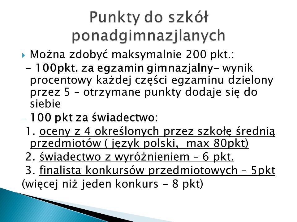 4.konkursy, zawody sportowe itp.