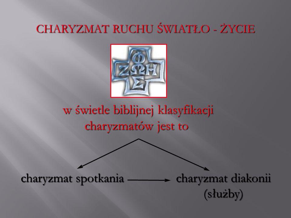 CHARYZMAT RUCHU ŚWIATŁO - ŻYCIE w świetle biblijnej klasyfikacji charyzmatów jest to w świetle biblijnej klasyfikacji charyzmatów jest to charyzmat sp