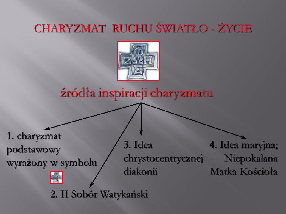 CHARYZMAT RUCHU ŚWIATŁO - ŻYCIE źródła inspiracji charyzmatu źródła inspiracji charyzmatu 1. charyzmat podstawowy wyrażony w symbolu 2. II Sobór Watyk