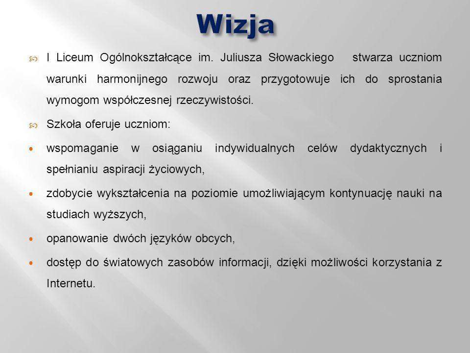 I Liceum Ogólnokształcące im. Juliusza Słowackiego stwarza uczniom warunki harmonijnego rozwoju oraz przygotowuje ich do sprostania wymogom współcze