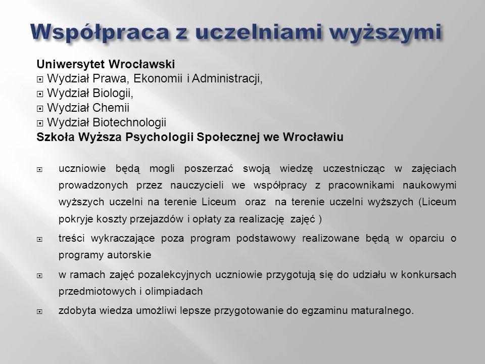 Uniwersytet Wrocławski  Wydział Prawa, Ekonomii i Administracji,  Wydział Biologii,  Wydział Chemii  Wydział Biotechnologii Szkoła Wyższa Psychologii Społecznej we Wrocławiu  uczniowie będą mogli poszerzać swoją wiedzę uczestnicząc w zajęciach prowadzonych przez nauczycieli we współpracy z pracownikami naukowymi wyższych uczelni na terenie Liceum oraz na terenie uczelni wyższych (Liceum pokryje koszty przejazdów i opłaty za realizację zajęć )  treści wykraczające poza program podstawowy realizowane będą w oparciu o programy autorskie  w ramach zajęć pozalekcyjnych uczniowie przygotują się do udziału w konkursach przedmiotowych i olimpiadach  zdobyta wiedza umożliwi lepsze przygotowanie do egzaminu maturalnego.
