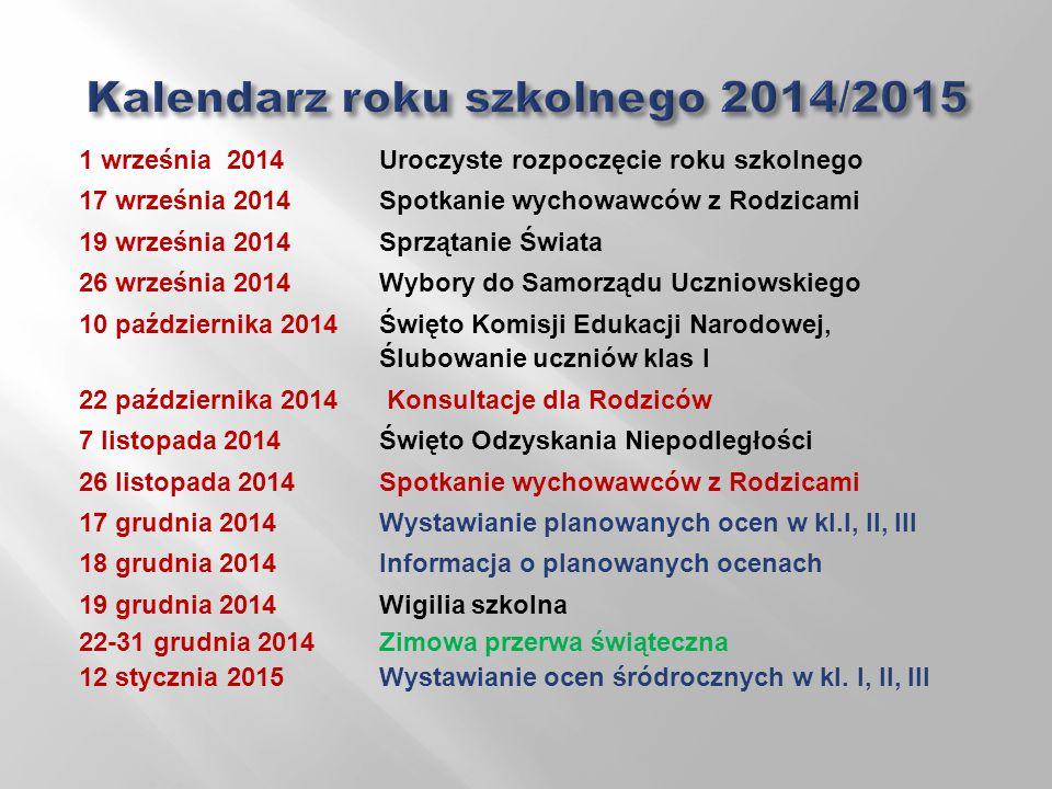 14 stycznia 2015Klasyfikacyjna Rada Pedagogiczna, Spotkanie wychowawców z Rodzicami uczniów 19 stycznia-1 lutego Ferie zimowe 25 lutego 2015 Konsultacje dla Rodziców kl.I, II, III 18 marca 2015 Spotkanie wychowawców z Rodzicami 26 marca 2015 Wystawianie planowanych ocen w kl.III 27 marca 2015 Informacja o planowanych ocenach w kl.III 2-7 kwietnia 2015Wiosenna przerwa świąteczna 17 kwietnia 2015Wystawianie ocen w kl.III 21 kwietnia 2015 Klasyfikacyjna Rada Pedagogiczna kl.III 22 kwietnia 2015Spotkanie wychowawców z Rodzicami kl.I i II 24 kwietnia 2015Uroczyste zakończenie roku dla kl.III 27 maja 2015 Konsultacje dla Rodziców kl.I i II 2 czerwca 2015 Wystawianie planowanych ocen w kl.I i II 3 czerwca 2015 Informacja o planowanych ocenach w kl.I i II 9 czerwca 2015 Gala Laureatów I Liceum Ogólnokształcącego 19 czerwca 2015 Wystawianie ocen w kl.