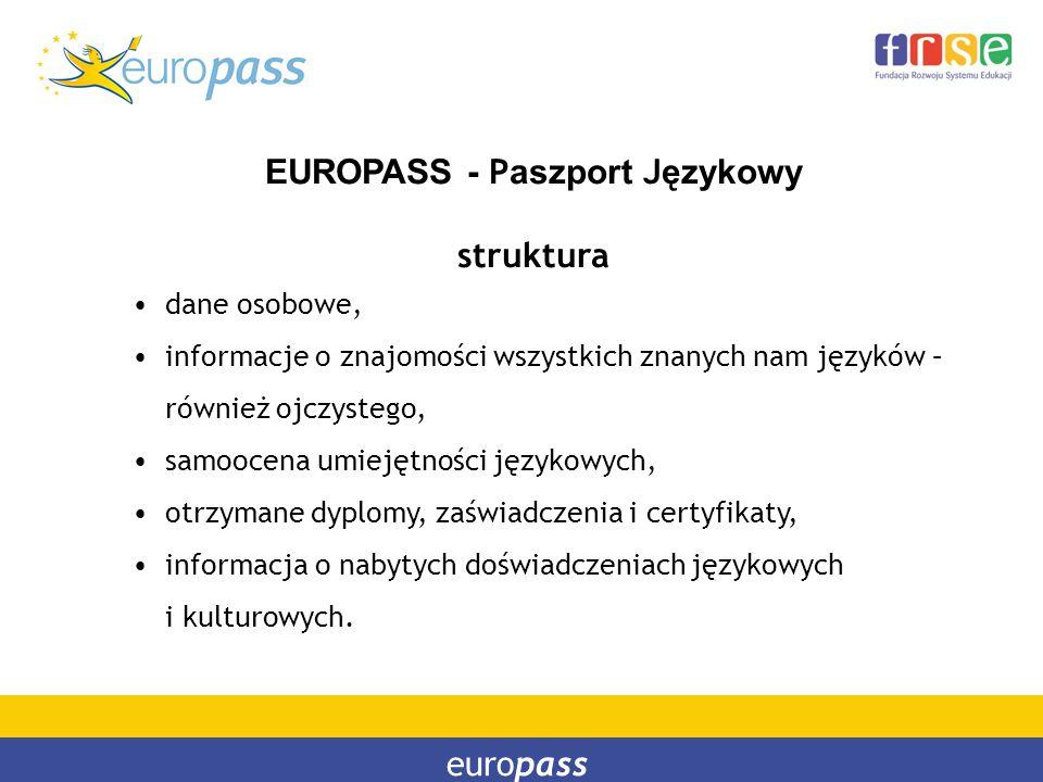 europass EUROPASS - P aszport J ęzykowy struktura dane osobowe, informacje o znajomości wszystkich znanych nam języków – również ojczystego, samoocena