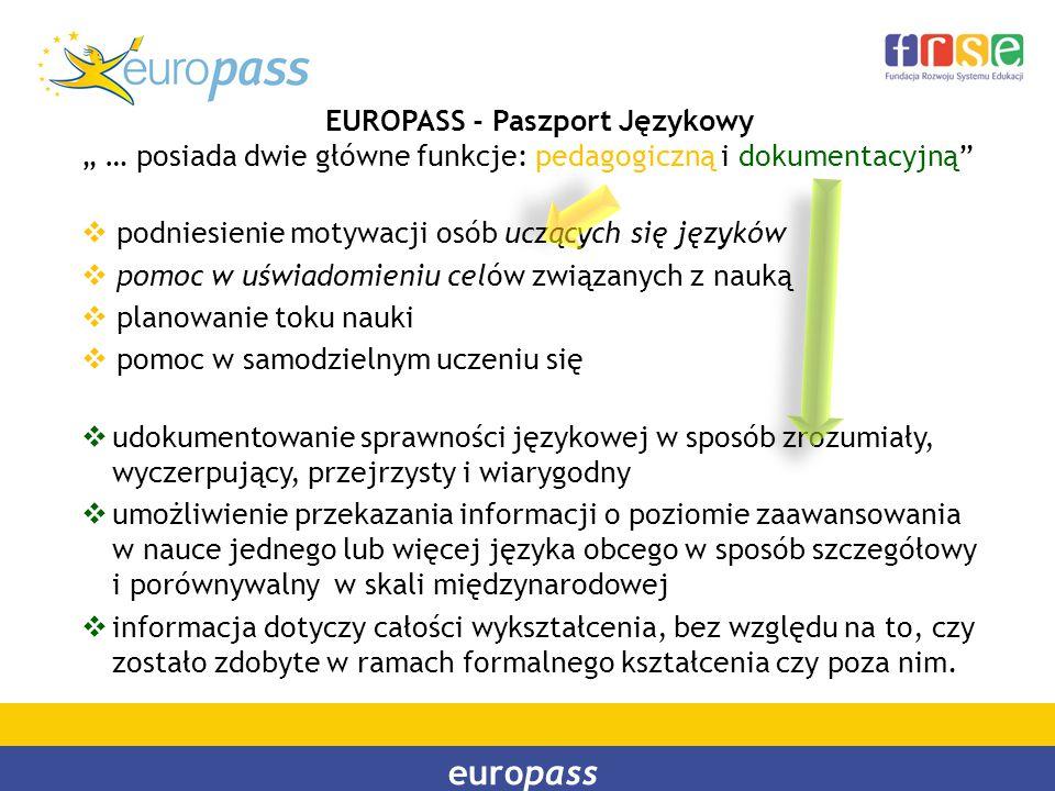"""europass EUROPASS - Paszport Językowy """" … posiada dwie główne funkcje: pedagogiczną i dokumentacyjną""""  podniesienie motywacji osób uczących się język"""