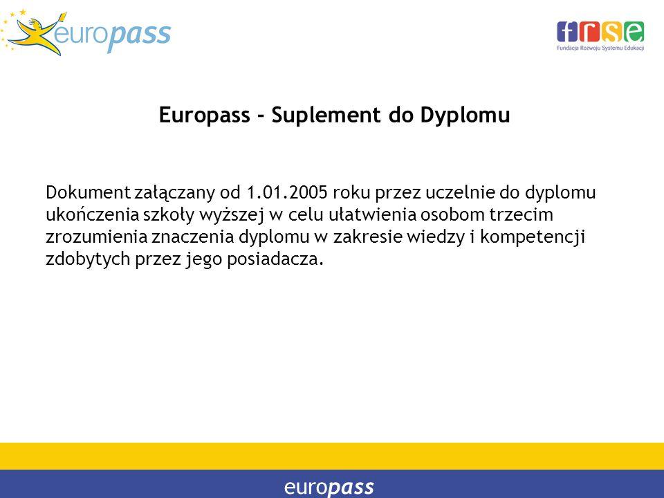 europass Europass - Suplement do Dyplomu Dokument załączany od 1.01.2005 roku przez uczelnie do dyplomu ukończenia szkoły wyższej w celu ułatwienia os