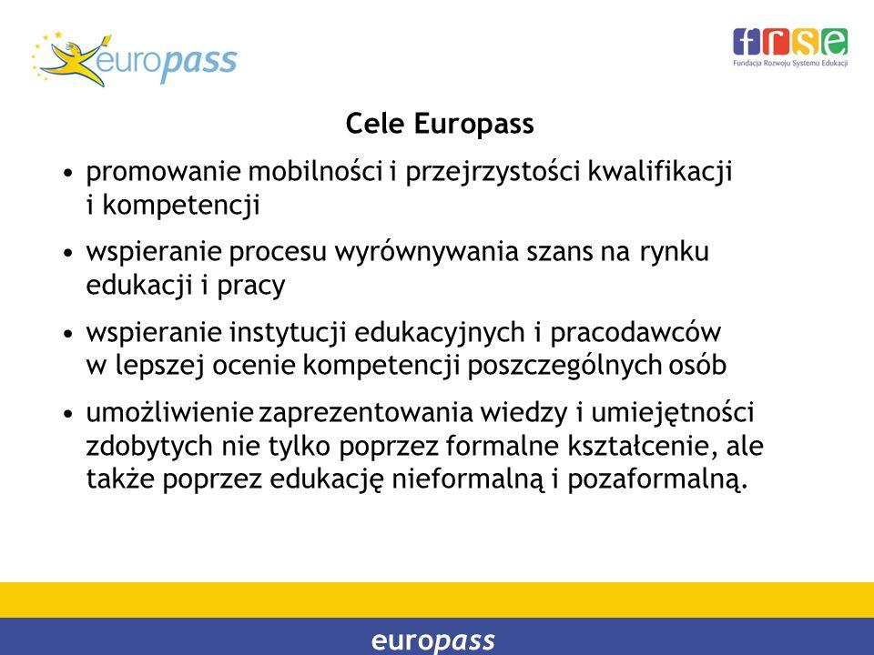 Cele Europass promowanie mobilności i przejrzystości kwalifikacji i kompetencji wspieranie procesu wyrównywania szans na rynku edukacji i pracy wspier