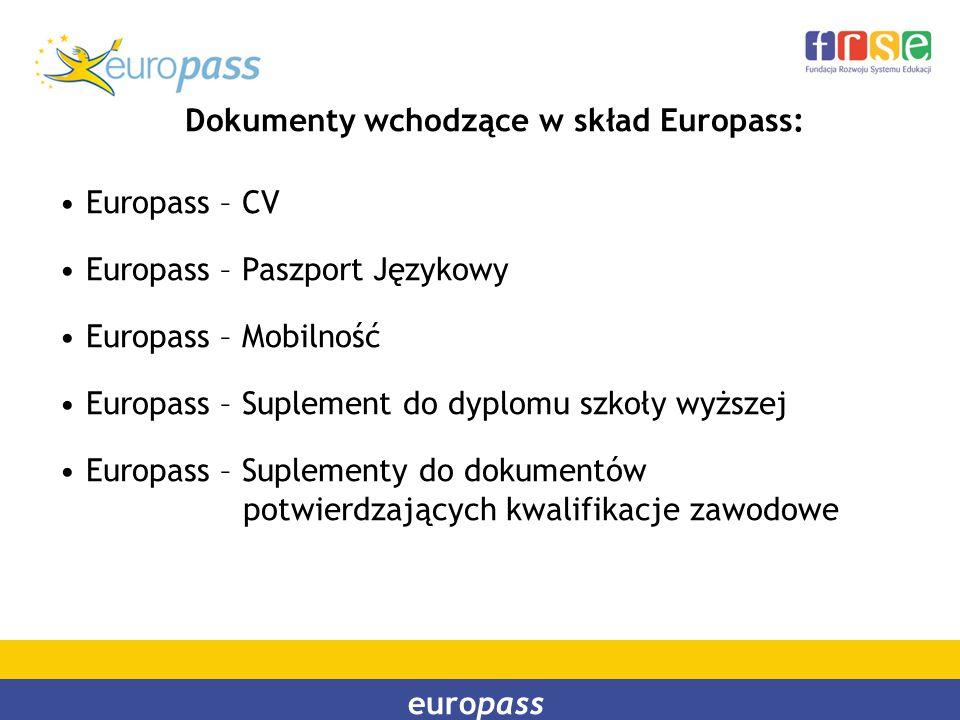 Dokumenty wchodzące w skład Europass: Europass – CV Europass – Paszport Językowy Europass – Mobilność Europass – Suplement do dyplomu szkoły wyższej E