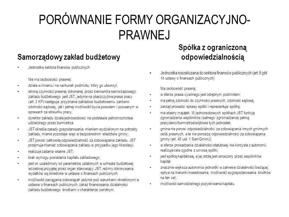 PORÓWNANIE FORMY ORGANIZACYJNO- PRAWNEJ Samorządowy zakład budżetowy Jednostka sektora finansów publicznych Nie ma osobowości prawnej: działa w imieni