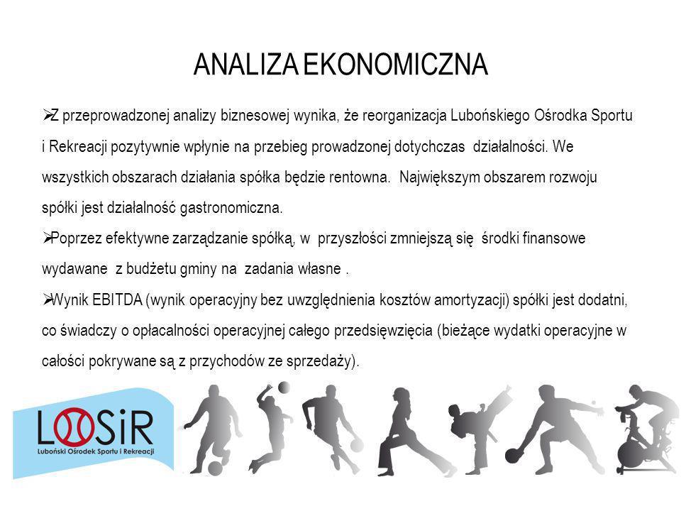 ANALIZA EKONOMICZNA  Z przeprowadzonej analizy biznesowej wynika, że reorganizacja Lubońskiego Ośrodka Sportu i Rekreacji pozytywnie wpłynie na przeb