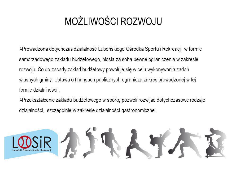 MOŻLIWOŚCI ROZWOJU  Prowadzona dotychczas działalność Lubońskiego Ośrodka Sportu i Rekreacji w formie samorządowego zakładu budżetowego, niosła za so