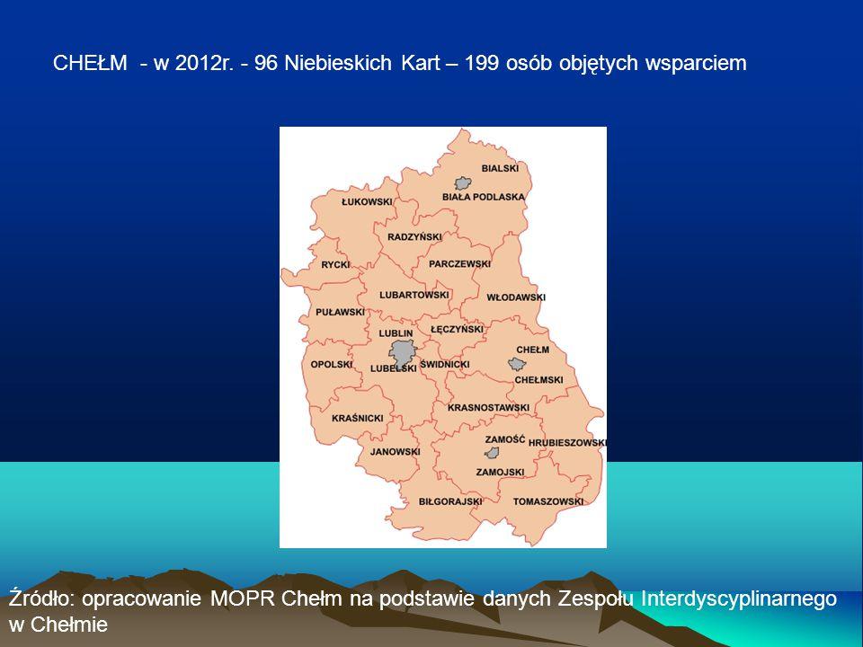 Źródło: opracowanie MOPR Chełm na podstawie danych Zespołu Interdyscyplinarnego w Chełmie CHEŁM - w 2012r. - 96 Niebieskich Kart – 199 osób objętych w