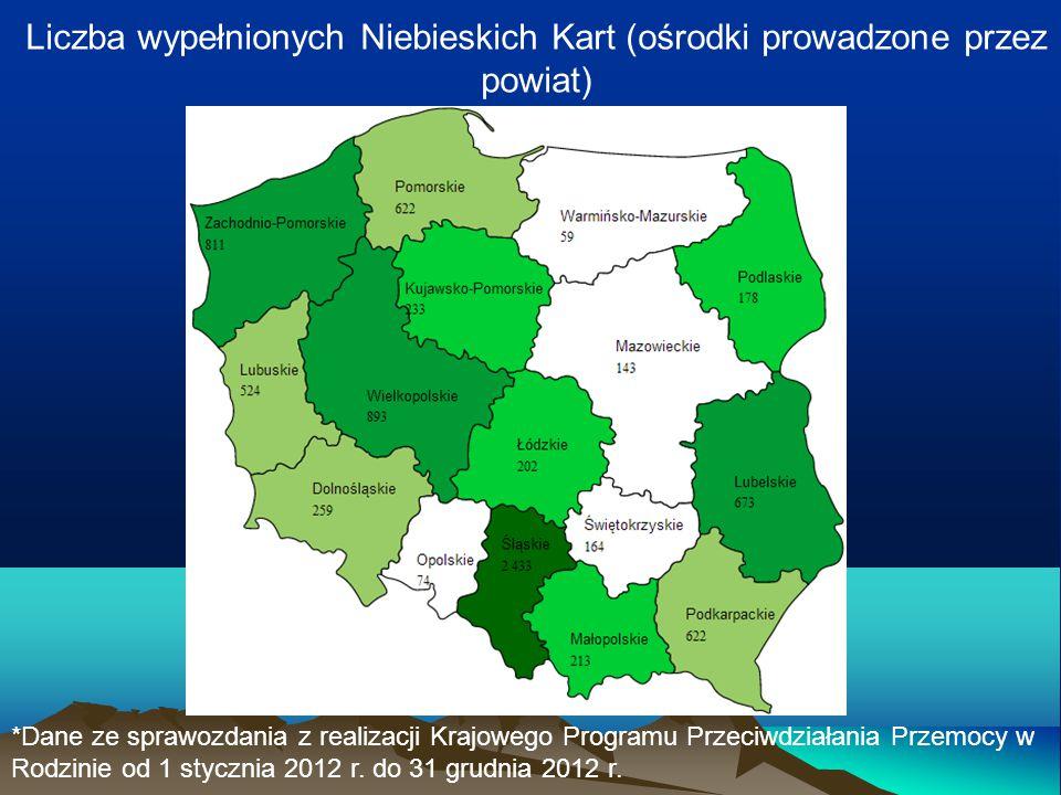 Liczba wypełnionych Niebieskich Kart (ośrodki prowadzone przez powiat) *Dane ze sprawozdania z realizacji Krajowego Programu Przeciwdziałania Przemocy